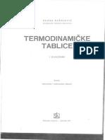 Termodinamicke tablice