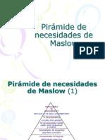 Piramide de Necesidades de Maslow