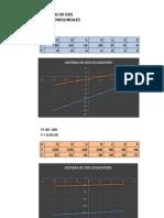 Sistemas de Dos Ecuacioneslineales