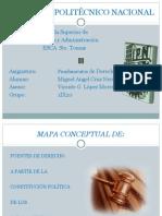 Mapa Conceptual_Constitucion POlitica_de_Miguel Angel Cruz N.