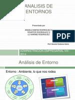 Presentacion Analisis de Entornos.