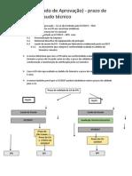 ESQUEMA O Certificado de Aprovação - Laudo Tecnico e Validade Do CA