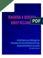 Pks 123 Slide Diagnosa Rencana Askep Keluarga