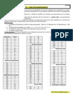 103 - TD Fonction Maintenance - Sujet