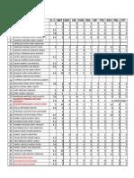 Calificaciones Diario de Campo 602 Tercer Corte 2012