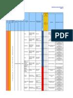 Iper Obras Civiles-superficie Noviembre-2013 (1)