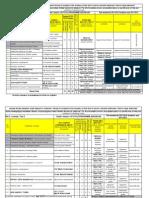 Intermedia Curriculum 2011 2012