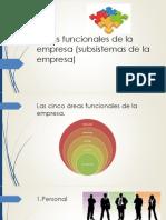 3-Areas Funcionales de Una Empresa