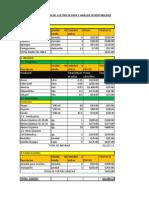 Costos de Produccion de Cultivos San Marcos