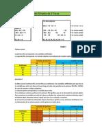 Ejemplo 2 Simplex 2 Fases - MIN