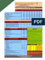 Cuadro de Valor de Aranceles Judiciales 2014