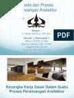 Metode Dan Proses Perancangan Arsitektur