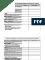 Checklist.42 Cambios.mejoras ISO 9001 2008 TS 2009