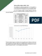 Análisis Del PIB en México