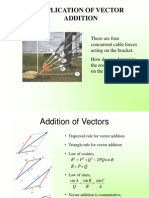 Application of Vector