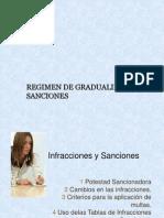 Gradualidad y Sanciones