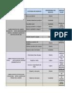 MATRIZ DE PROCESO , SERVICIO, FUNCIONALIDADES, CASO DE USO TIENDA VIRTUAL2405.xlsx