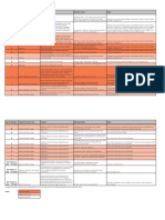2014-6-2 PCED South Hill Coalition Proposed Elements Matrix