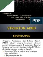 Struktur APBD