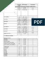 3G_EricssonPowerParameters