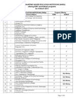 CHED LIST OF MARITIME HIGHER EDUCATION INSTITUTIONS (MHEIs)