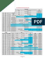 Piping Class Summary - OSBL.pdf