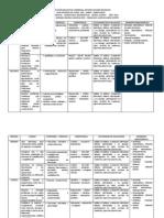 Formato Planeacion Matematicas Grado 5º 2014