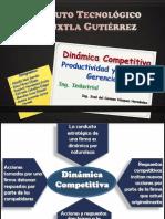 Dinamica Competitiva