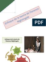 Enfoque de La Teoría de Florence Nightingale