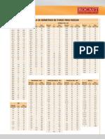 Tabela de diâmetros de furos para roscas.pdf