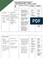 Formato Planeacion Matematicas Grado 4º 2014