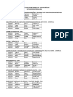 Proyectos Clasificados Cs. Basicas
