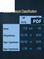 hipertensión clasificación