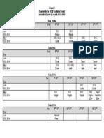 Grafic Examen TIC - SemestrulI 2013-2014 (1)