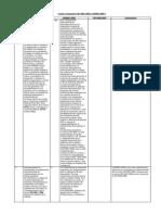 Cuadro Comparativo ISO 9001