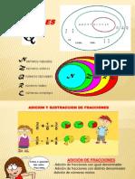 Pp Adicion y Sustr. Fracciones