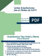 03 - Arquitecturas Redes CATV