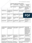 EvalInfoCollectionAnalysisWorksheet-CTKCPGroup