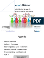 Social Media Research Driving Automotive Marketing