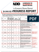 MADD State Progress Report 2008