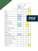 Herramientas para la formulación de la estrategia Morrisey OLIVER.xlsx