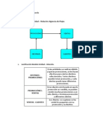 Actividad 1 - Modelo Entidad Relación