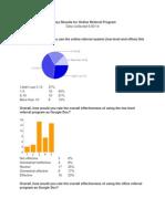 survey results for online referral program
