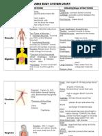 Body System Atlas