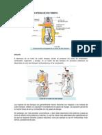 Motor de Combustión Interna de Dos Tiempos