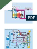 Turbine Plant 06