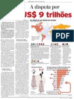 A Disputa por US$ 9 trilhões