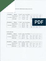 Data Praktikum Kelompok 20