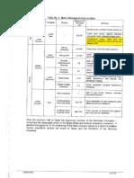 ACES - Main Lithological Units in Qatar