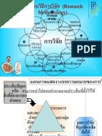 ระเบียบวิธีการวิจัย (Research Methodology)